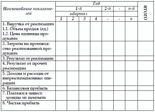 производственный план предприятия образец