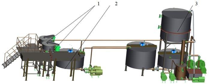 Оборудование производство торфяных горшочков
