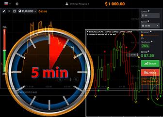 Стратегия игры на бинарных опционах 5 минут самый точный индикатор для бинарных опционов на 60