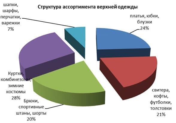 зара одежда в украине магазины запорожье