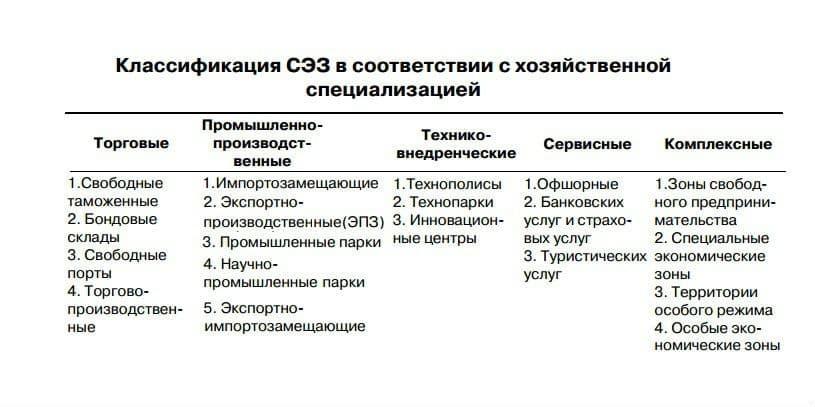 Виды классификации статусов