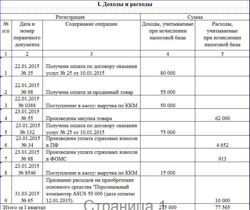 книга учета заработной платы образец заполнения