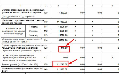 Как отразить больничный в рсв-1 в 2016 году пример