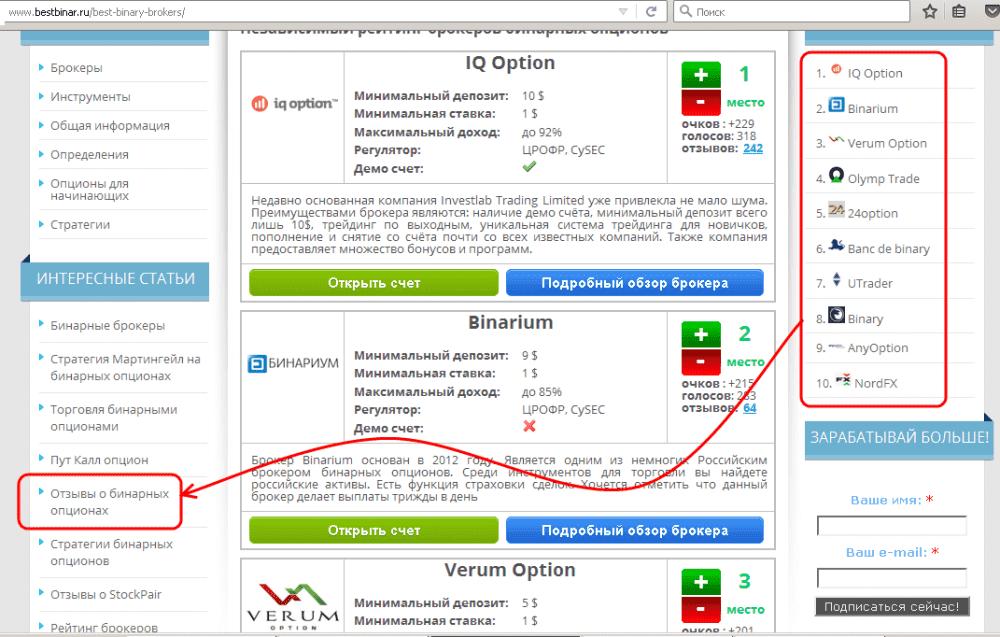 Бинарные опционы на автомате отзывы рейтинг брокеров бинарных опционов 2019 в россии