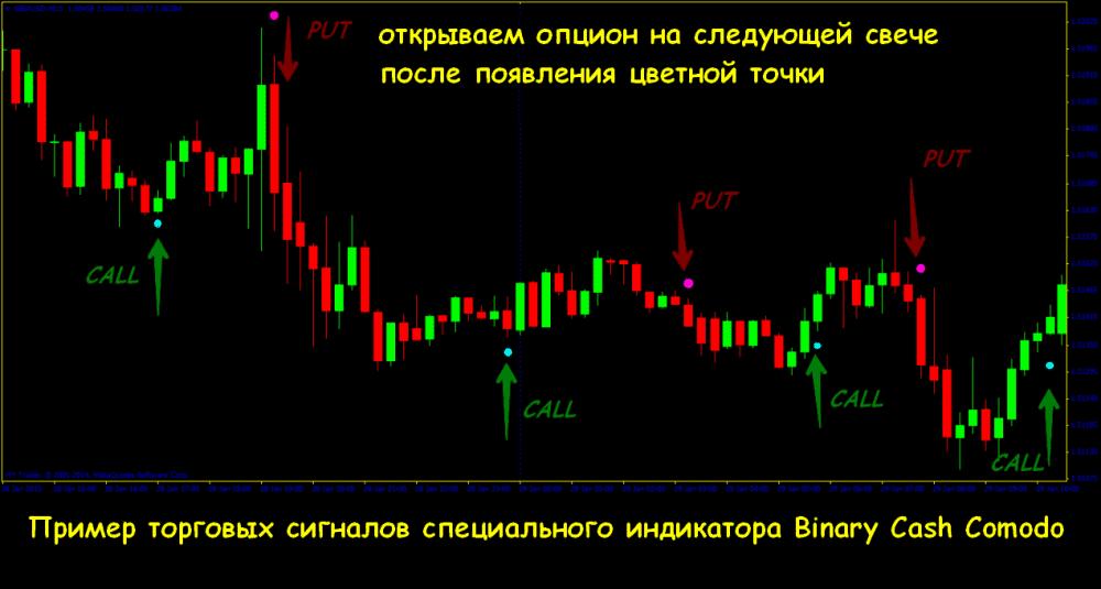 kak-poluchit-bitkoin-kesh-na-blokcheyn-20