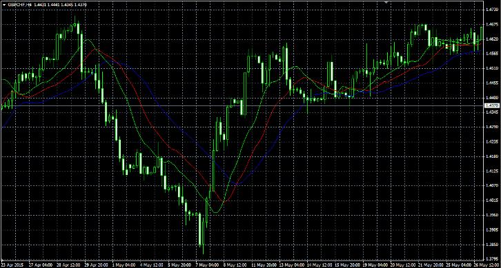 analiz-bitcoin-gold-9