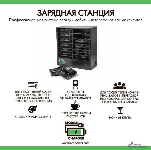 Бизнес идея: зарядные устройства в аренду