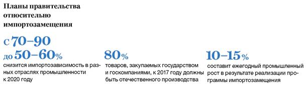 Оплата кредита в банке Русский Стандарт