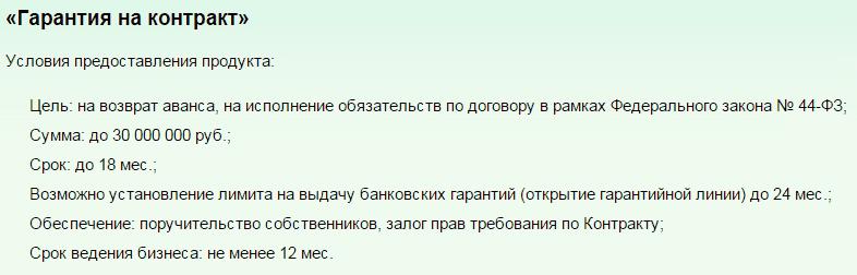 Рис. 1. Условия «СКБ-банка»