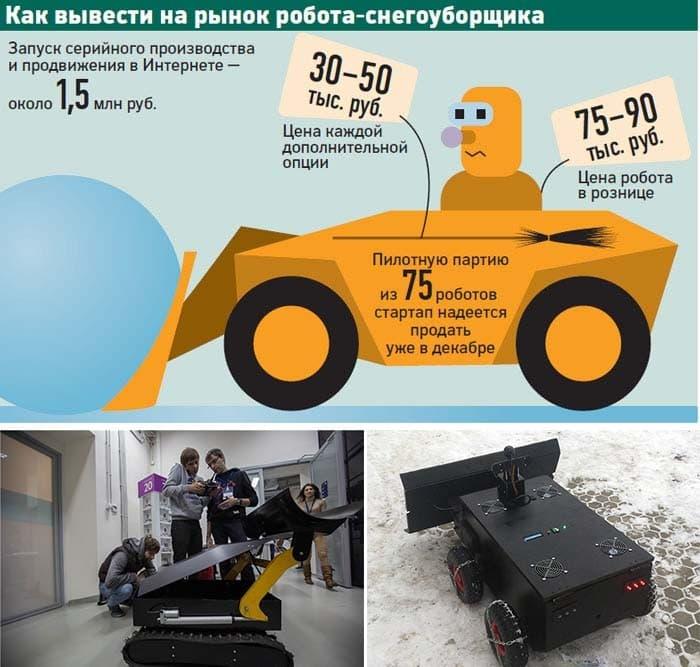 Изображение - Выбираем оборудование для производства в гараже img-721-1447954926