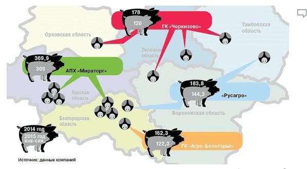 Рисунок 3. Зоны влияния российских АПХ по производству и переработке мяса в европейской части России. По данным «Коммерсантъ».