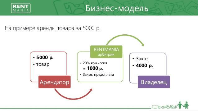 Изображение - Мини-бизнес-идеи img-721-1473606452