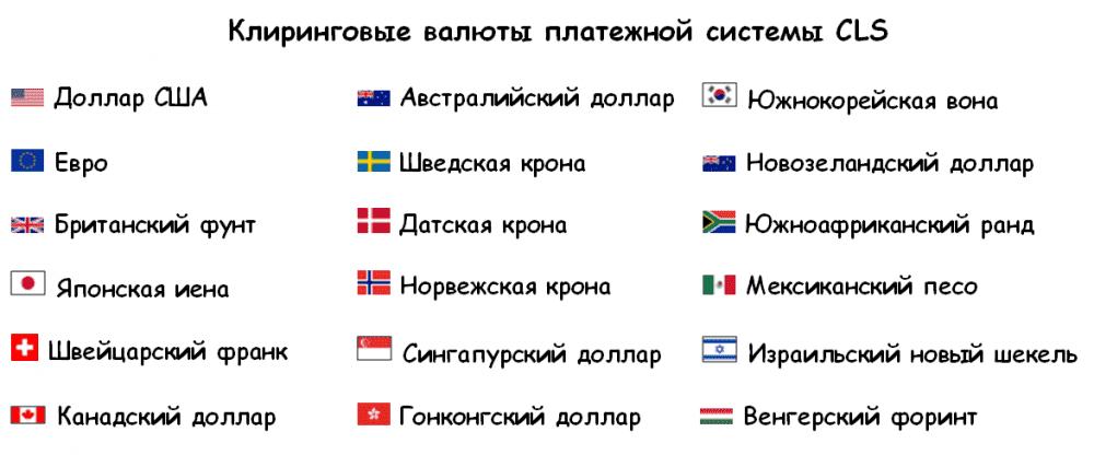 Изображение - Как выбирается валюта для международных кредитов img-721-1478887828