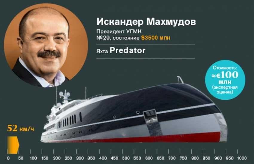 Изображение - Искандер махмудов биография img-721-1503750892
