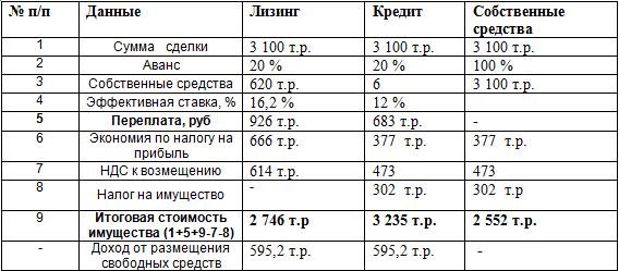 Как получить компьютер многодетной семье в москве